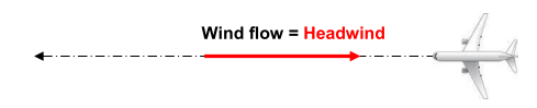 Wind flow headwind.png