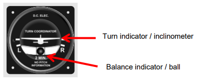 Turn and Slip Indicator with comment.png