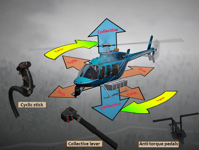 Helicopter Controls high Resolution.png